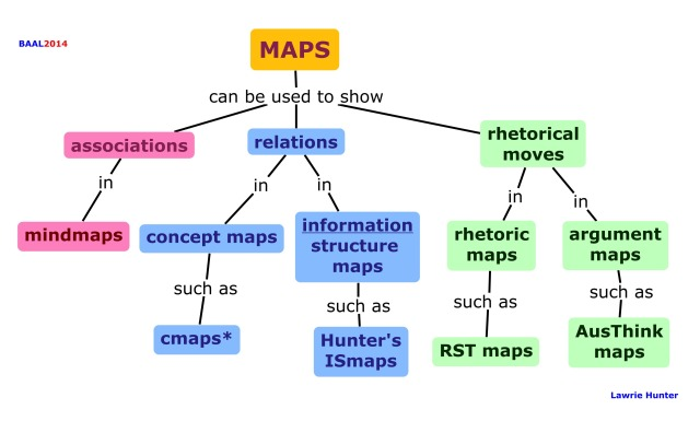 map_typesCOLOR